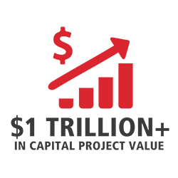 Combined value of projects using Coreworx is more that $1 trillion