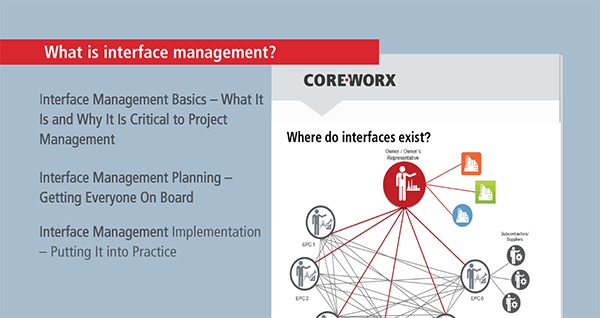 What is Interface Management